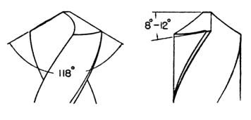 Drill tip angles diagram
