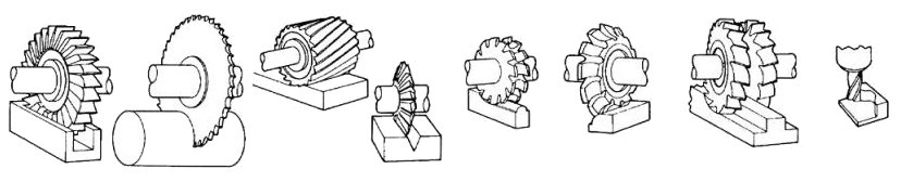 Milling cutter types diagram